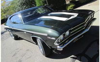1969 Yenko Chevelle Super Car