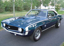 The Mythical 427 Muscle Car